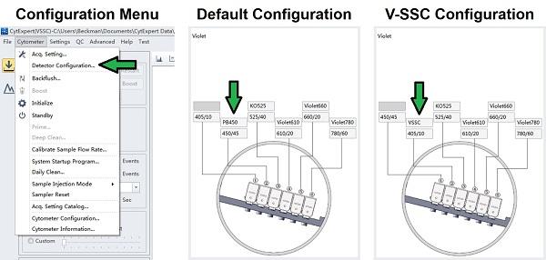 Set the Configuration to VSSC