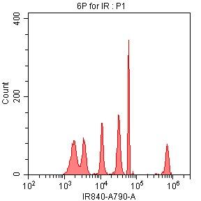 CytoFLEX 808nm 레이저 자극 및 840/20nm 대역 통과 필터를 사용한 SPHERO 형광 IR 유세포 분석 입자 데이터