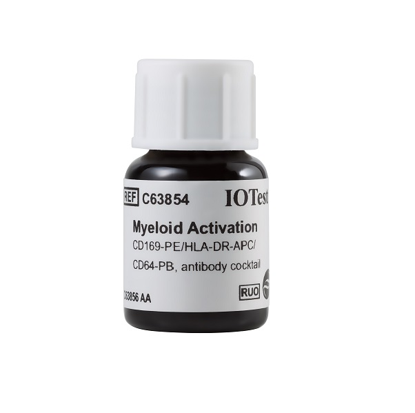 IOTest Myeloid Activation Antibody Cocktail