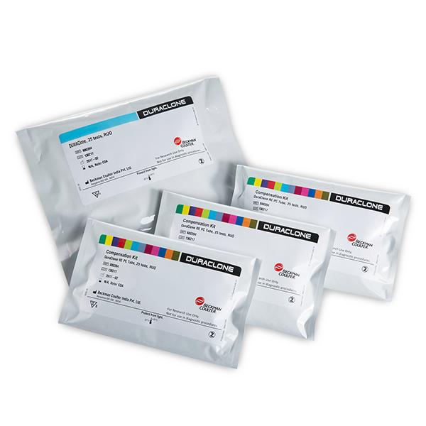 DURAClone Antibody Kit Pouches