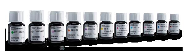 single color antibodies flow reagents