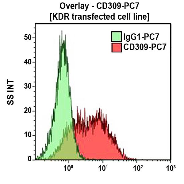 CD309-PC7