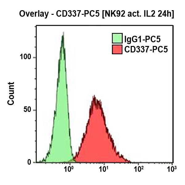 CD337-PC5