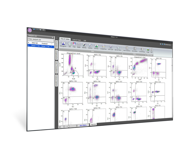 Kaluza C Analysis Software 10 Color Data
