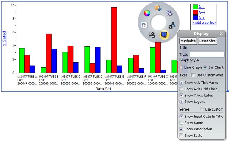 Kaluza Comparison Plot Display Settings Controls