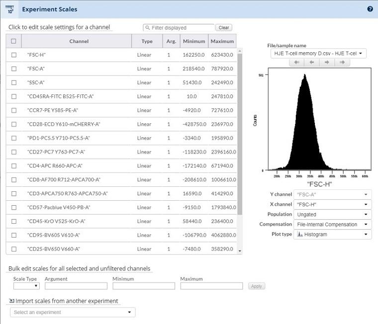 Cytobank scale adjustment interface