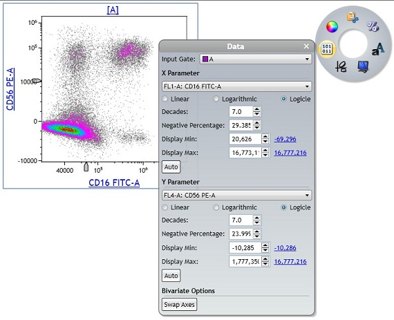 Kaluza Analysis software Zoom In tool