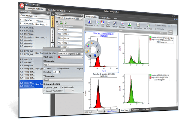 Kaluza Analysis Software