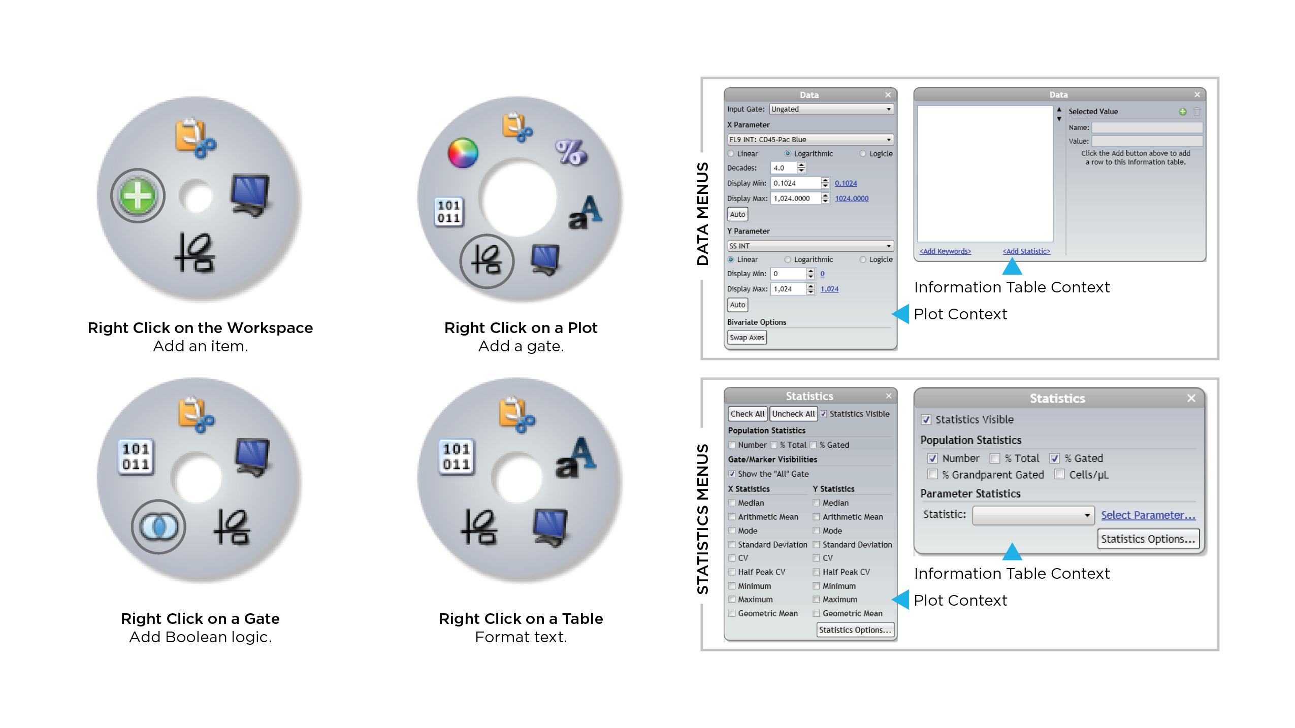 Menus contextuels radiaux du logiciel Kaluza Analysis
