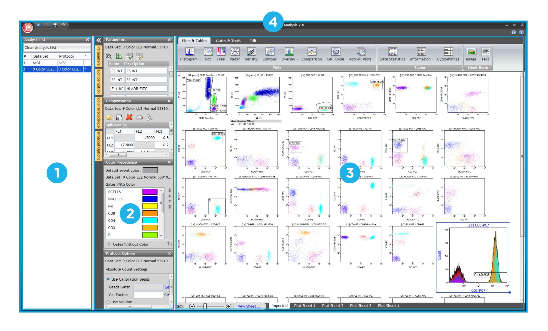 Kaluza Analysis Control Panels
