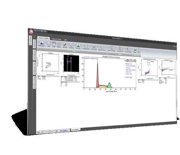Kaluza Analysis Software interface cell cycle