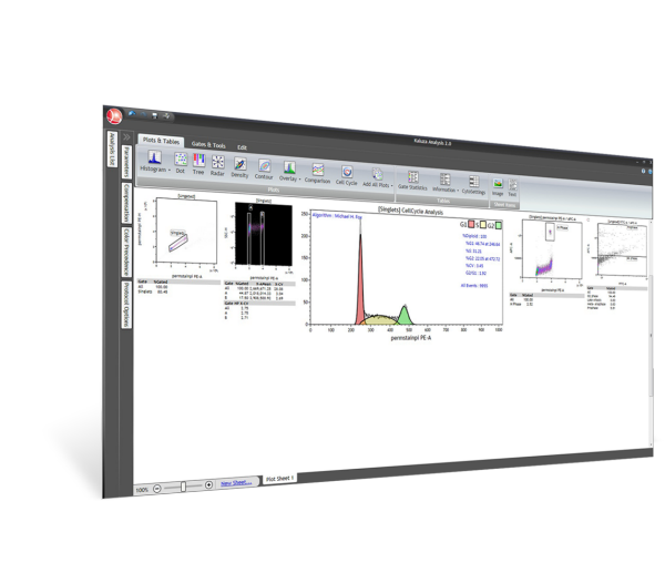 Kaluza, Flow Cytometry Analysis Software - Beckman Coulter