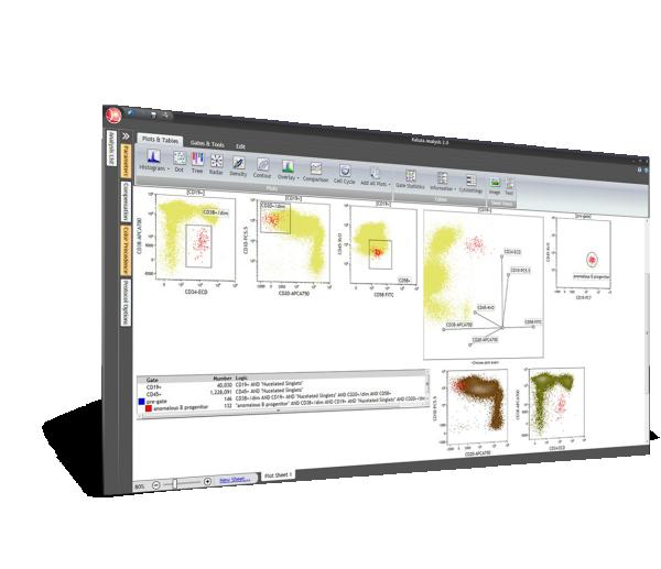 Kaluza Analysis Software interface rare event