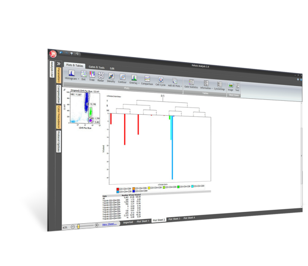 Kaluza Flow Cytometry Analysis Software Beckman Coulter Circuit Maker 2000 Download Free Try Our 30 Day Trial
