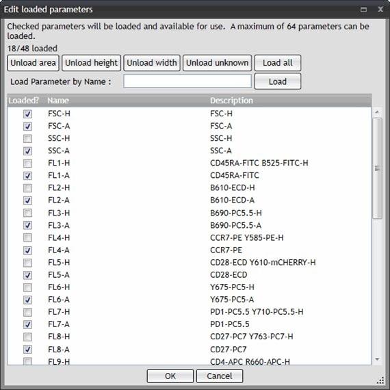 Kaluza Edit loaded parameters window