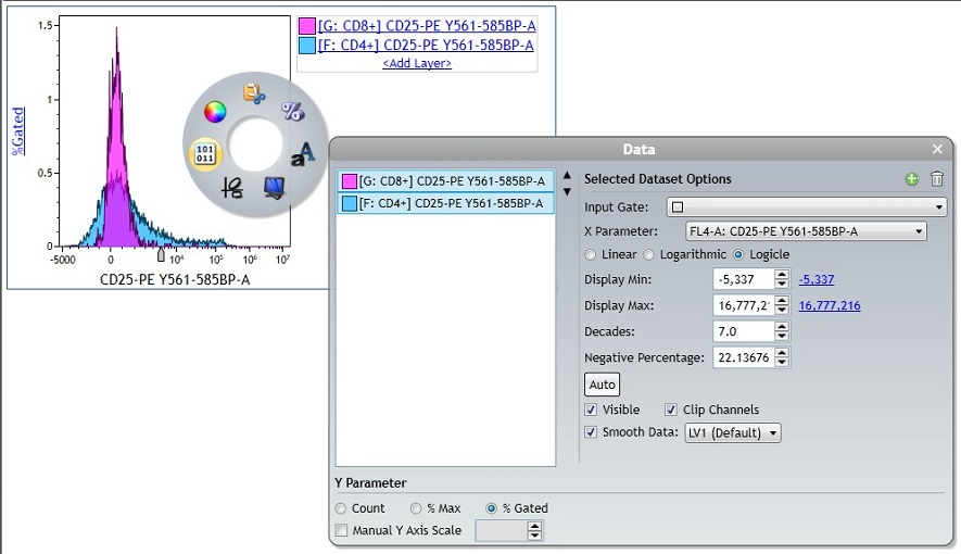 Kaluza Software controls for styling overlay plots