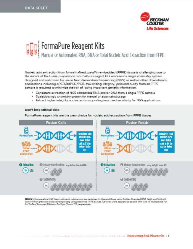 Genomics FormaPure XL Data Sheet