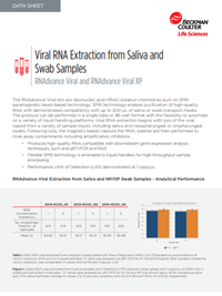 RNAdvance Viral and Viral XP Data Sheet Screenshot