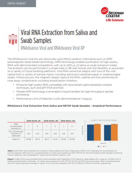 RNAdvance Viral and Viral XP Data Sheet Screenshot