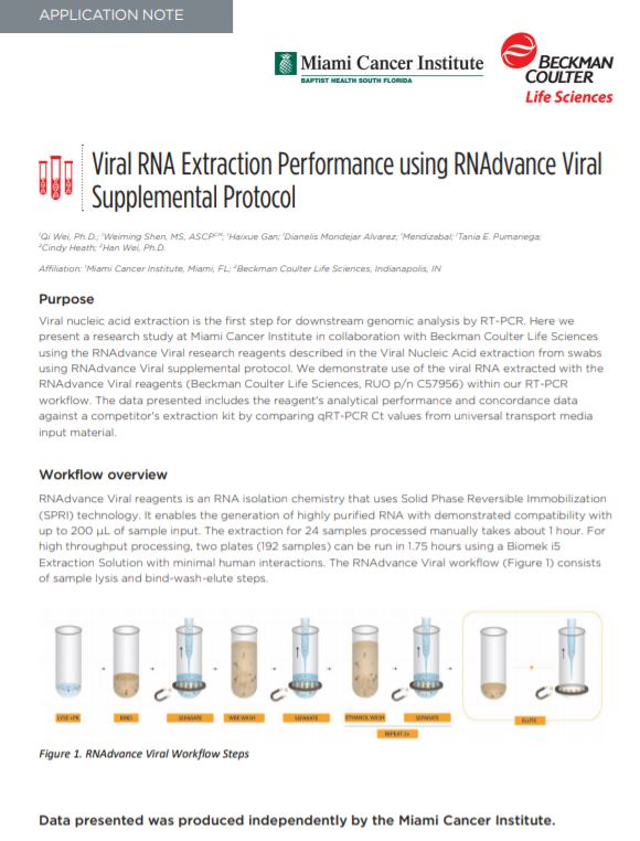 Viral RNA Extraction Performance App Note Cover