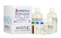 Cell-Free DNA Isolation from Plasma Apostle MiniMax Reagent Kit