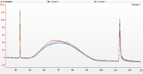 SPRIselect - Proporción de selección de tamaño de 0,5x