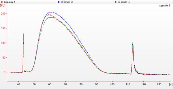 SPRIselect - Selección de tamaño de E. coli - Proporción de 0,5x