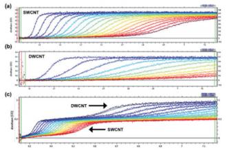 graphic9 - Carbon Nanotube