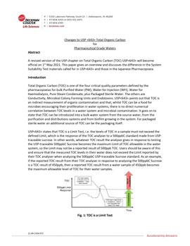 usp 643 changes whitepaper