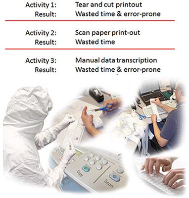 Pharma Manufacturing Paperless Monitoring