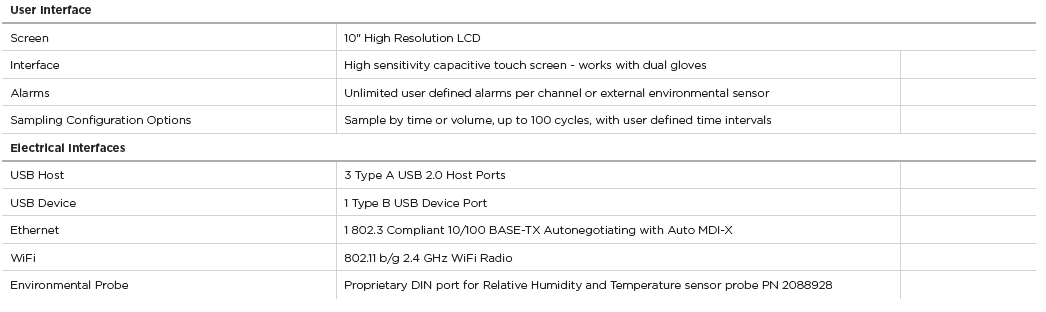 Specs for the MET ONE 3400+ Air Particle Counter - User Interface and Electrical Interface