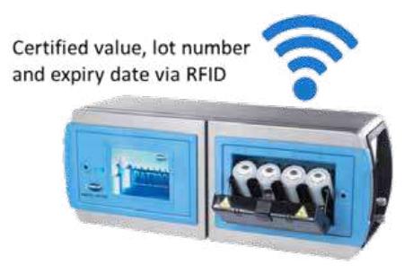 21 cfr part 11 RFID calibrations
